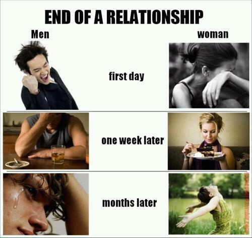 end of a relationship